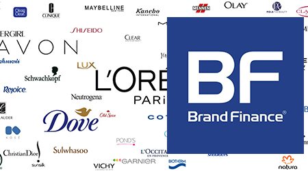 Brand Finance Cosmetica Top 50