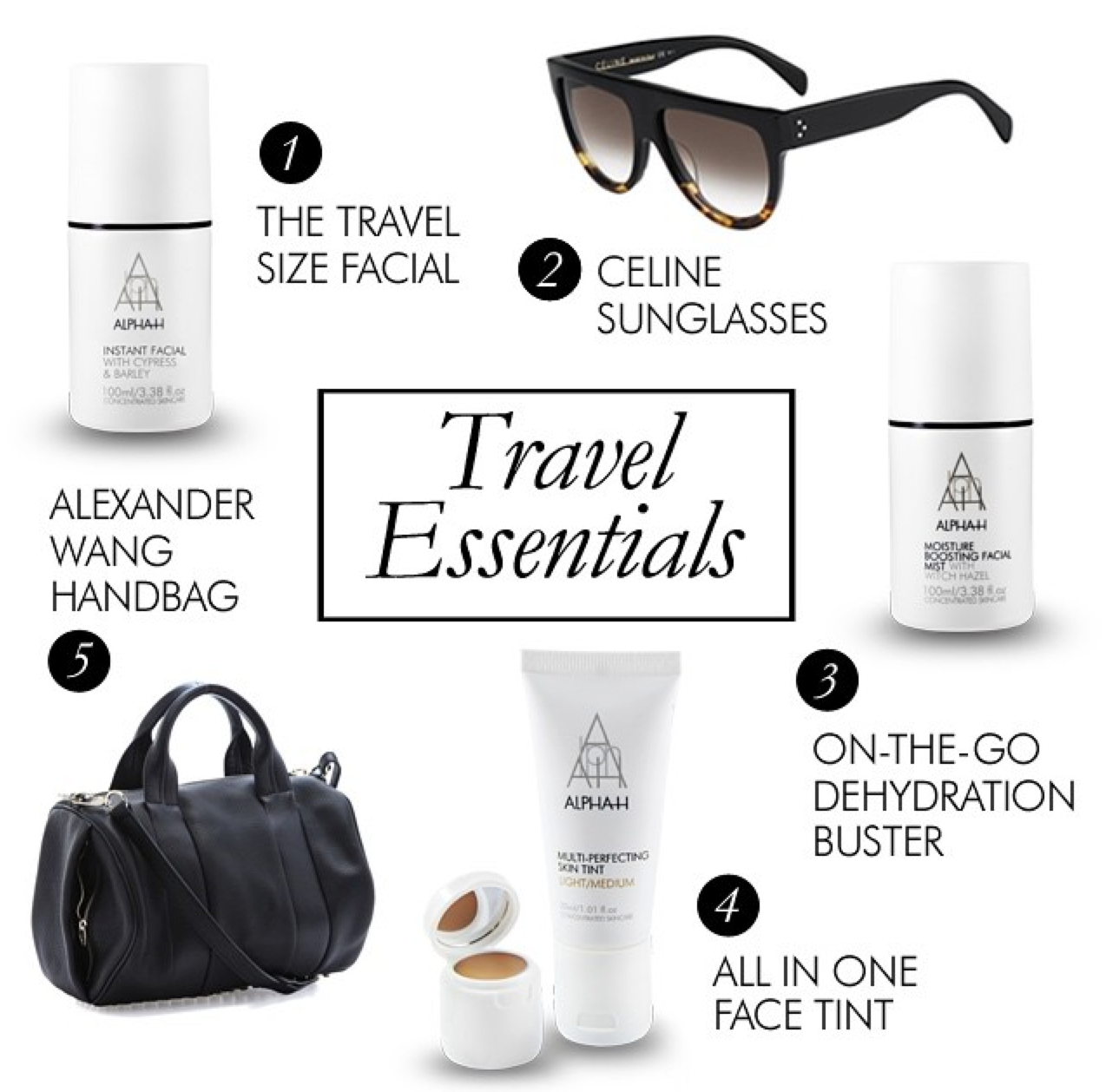 Alpha H Travel Essentials Sfeerbeeld