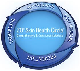 Zo Skin Health-circle